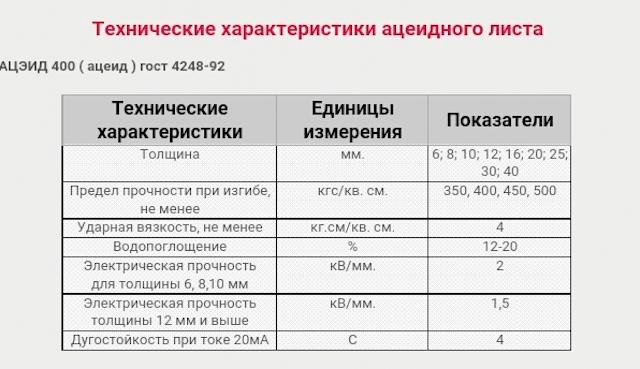 АЦЭИД в промышленном и частном строительстве