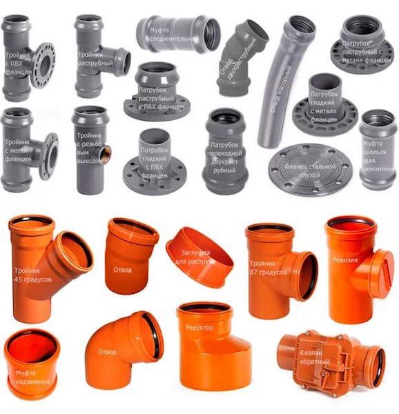 Материалы и оборудование для напорной канализации